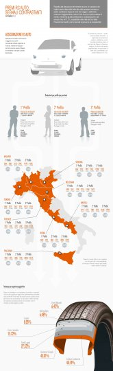 infografica-rc-auto-settembre-facileit