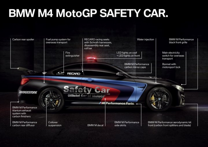 bmw-m4-safety-car-motogp-2015