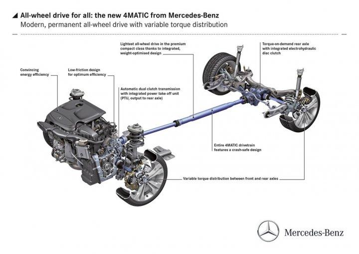 mercedes-4matic-trazione-sulle-4-ruote