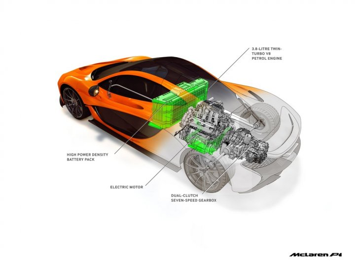 mclaren-p1-struttura-motore