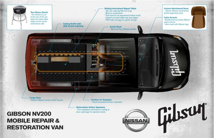 nissan-nv200-gibson-spaccato