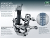 Discovery_Sport_Rear_Suspension_Infographic_IT_300dpi