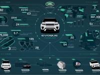 Range-Rover-Evoque-MY16-24