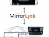 volkswagen-polo-mirrorlink
