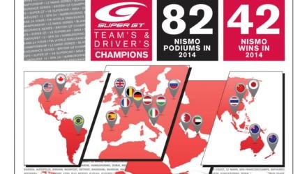 NISMO FESTIVAL 2014 Infographic