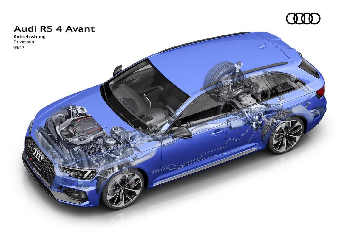 Audi-RS4-Avant-1