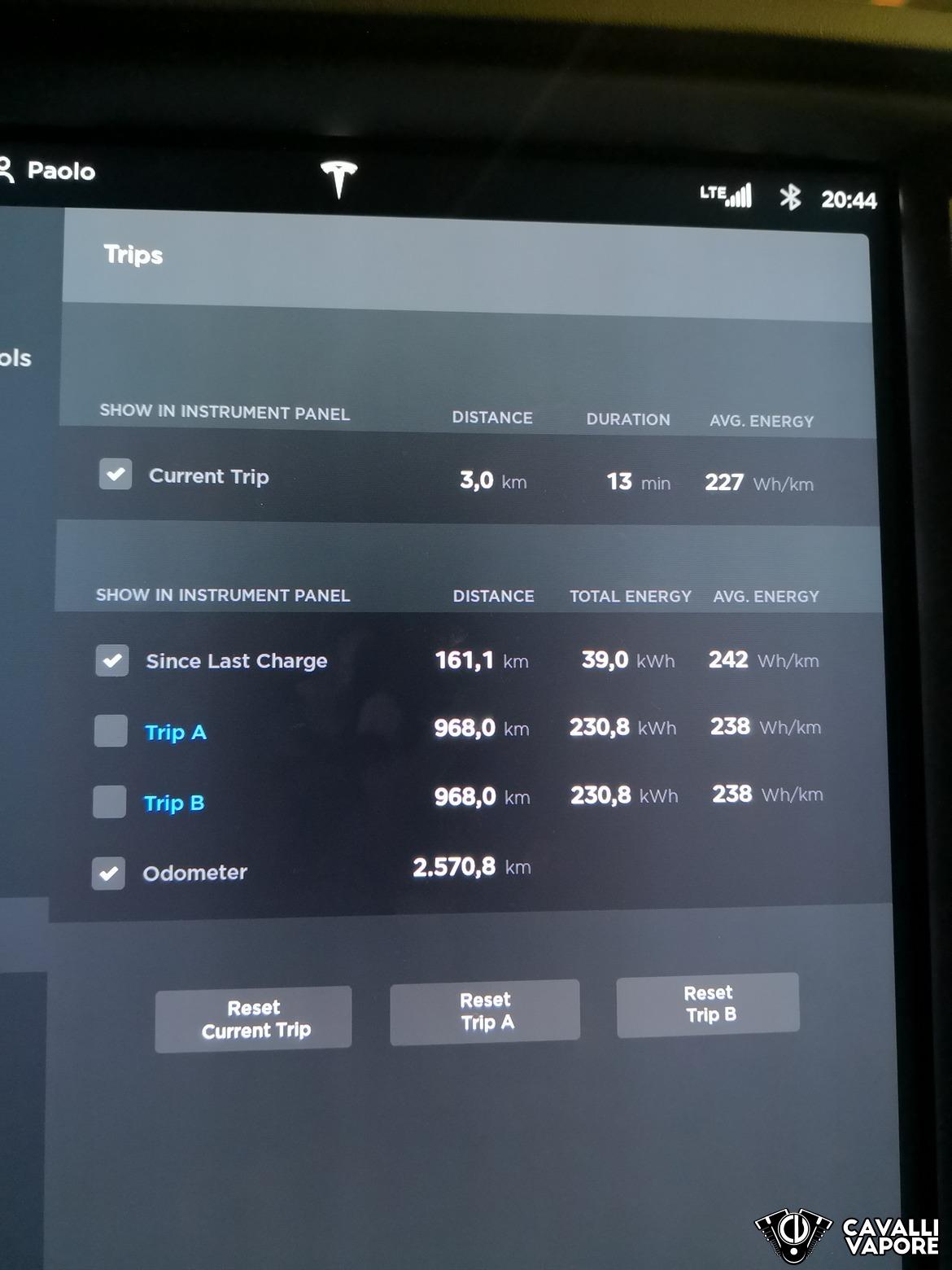 Tesla Model S 100D Riassunto Viaggio